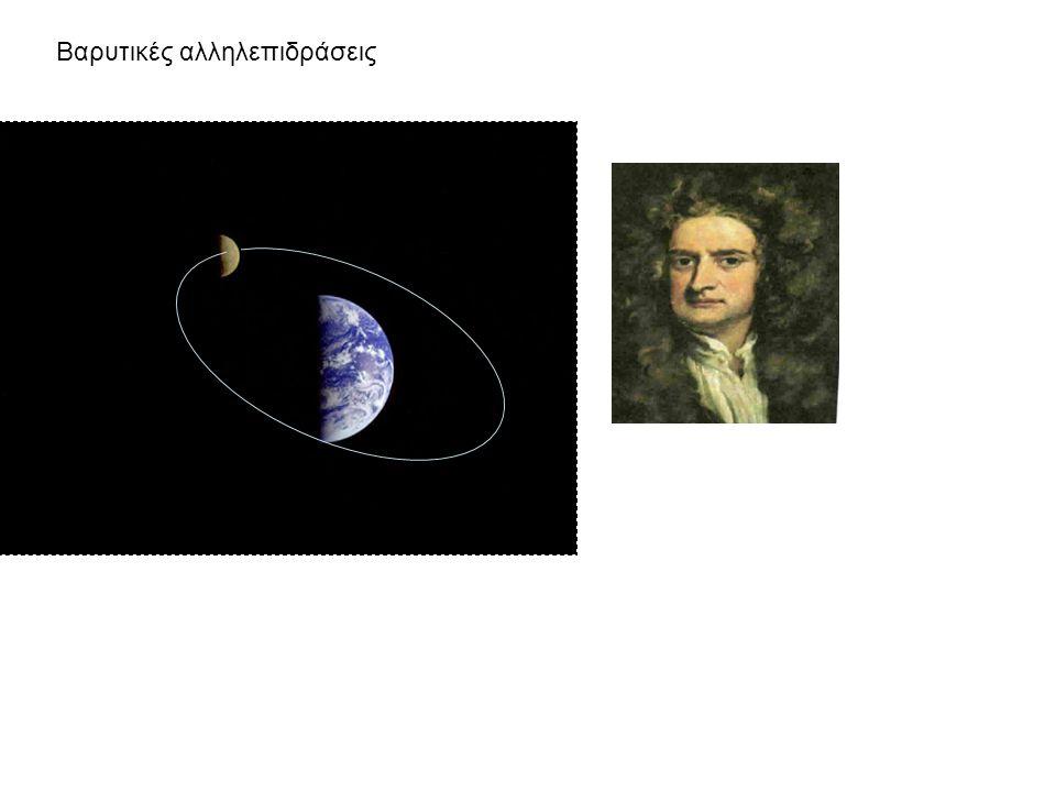 Βαρύτητα : μια αλληλεπίδραση μεταξύ μαζών που απέδειξε ο Νεύτωνας To φεγγάρι μόνιμος συνοδός της γης λόγω αμοιβαίας έλξης Βαρυτικές αλληλεπιδράσεις