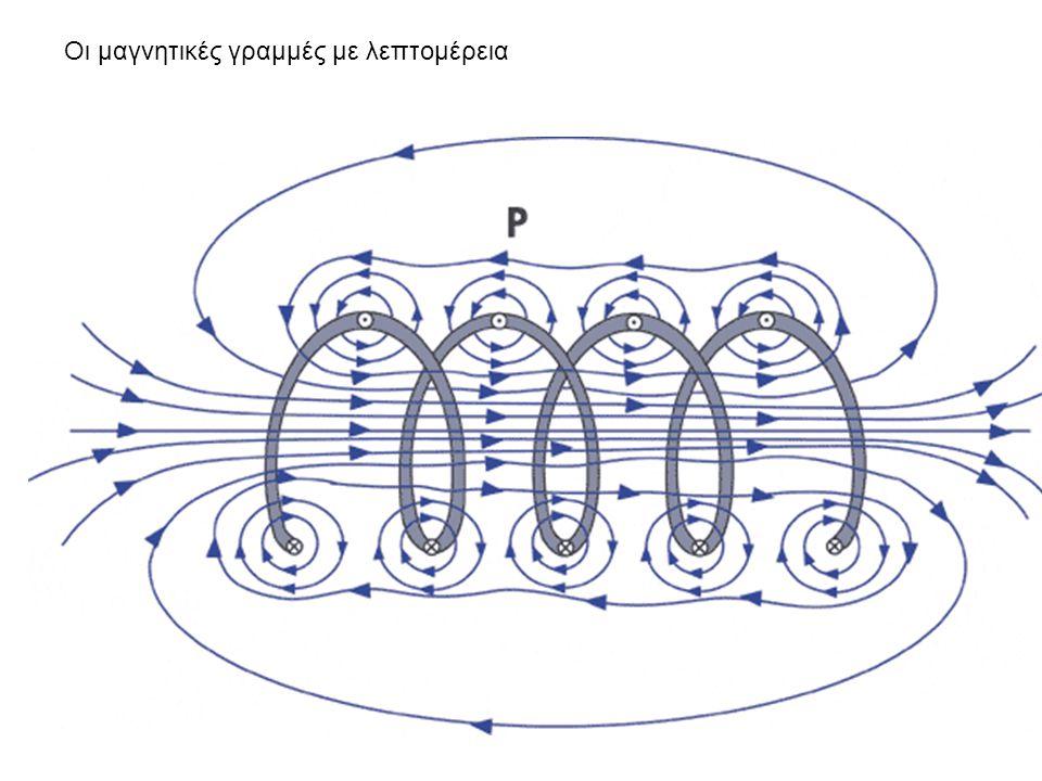 Οι μαγνητικές γραμμές με λεπτομέρεια