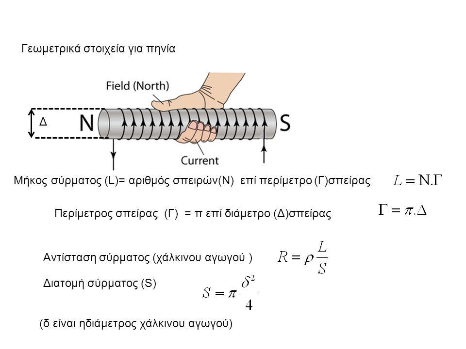 Γεωμετρικά στοιχεία για πηνία Μήκος σύρματος (L)= αριθμός σπειρών(N) επί περίμετρο (Γ)σπείρας Περίμετρος σπείρας (Γ) = π επί διάμετρο (Δ)σπείρας Δ Αντ