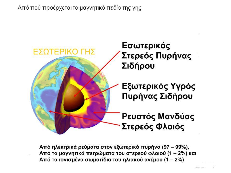 Από πού προέρχεται το μαγνητικό πεδίο της γης