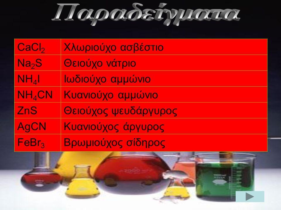 CaCl 2 Χλωριούχο ασβέστιο Na 2 SΘειούχο νάτριο NH 4 IΙωδιούχο αμμώνιο NH 4 CNΚυανιούχο αμμώνιο ZnSΘειούχος ψευδάργυρος AgCNΚυανιούχος άργυρος FeBr 3 Βρωμιούχος σίδηρος