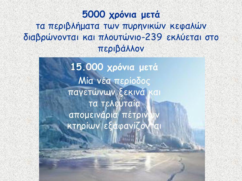 5000 χρόνια μετά τα περιβλήματα των πυρηνικών κεφαλών διαβρώνονται και πλουτώνιο-239 εκλύεται στο περιβάλλον 15.000 χρόνια μετά Μία νέα περίοδος παγετώνων ξεκινά και τα τελευταία απομεινάρια πέτρινων κτηρίων εξαφανίζονται
