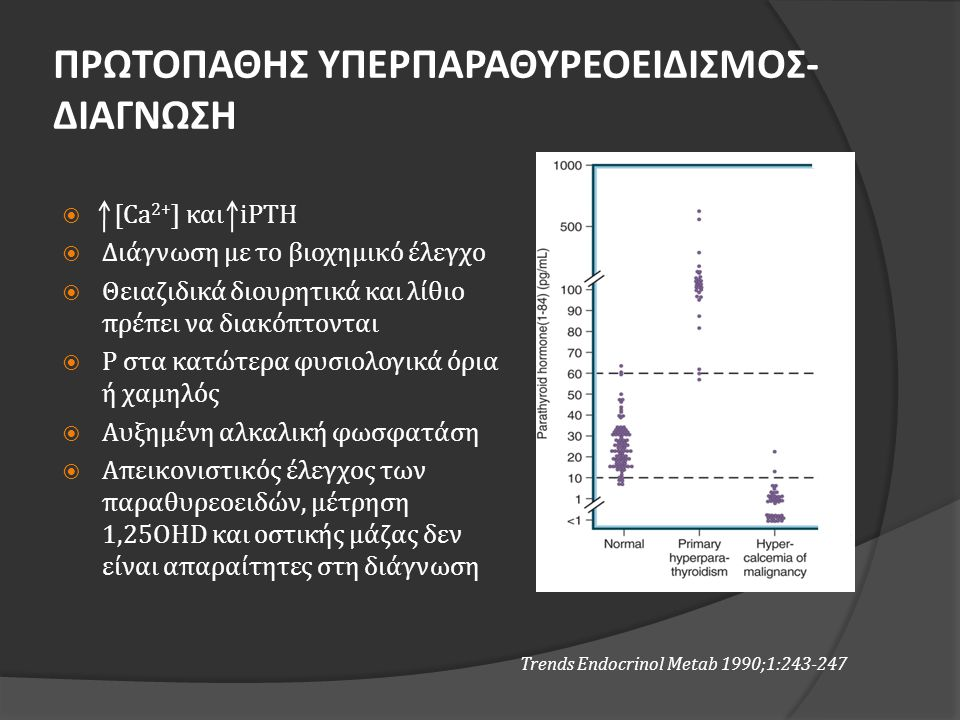 ΠΡΩΤΟΠΑΘΗΣ ΥΠΕΡΠΑΡΑΘΥΡΕΟΕΙΔΙΣΜΟΣ- ΔΙΑΓΝΩΣΗ  [Ca 2+ ] και iPTH  Διάγνωση με το βιοχημικό έλεγχο  Θειαζιδικά διουρητικά και λίθιο πρέπει να διακόπτον