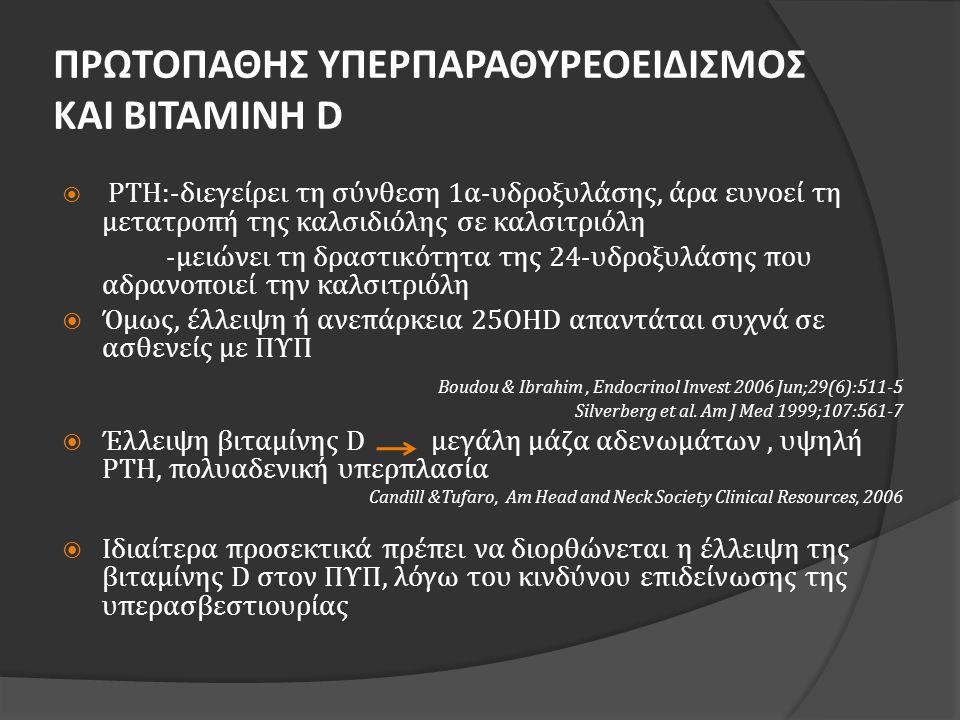ΠΡΩΤΟΠΑΘΗΣ ΥΠΕΡΠΑΡΑΘΥΡΕΟΕΙΔΙΣΜΟΣ ΚΑΙ ΒΙΤΑΜΙΝΗ D  ΡΤΗ:-διεγείρει τη σύνθεση 1α-υδροξυλάσης, άρα ευνοεί τη μετατροπή της καλσιδιόλης σε καλσιτριόλη -μειώνει τη δραστικότητα της 24-υδροξυλάσης που αδρανοποιεί την καλσιτριόλη  Όμως, έλλειψη ή ανεπάρκεια 25OHD απαντάται συχνά σε ασθενείς με ΠΥΠ Boudou & Ibrahim, Endocrinol Invest 2006 Jun;29(6):511-5 Silverberg et al.
