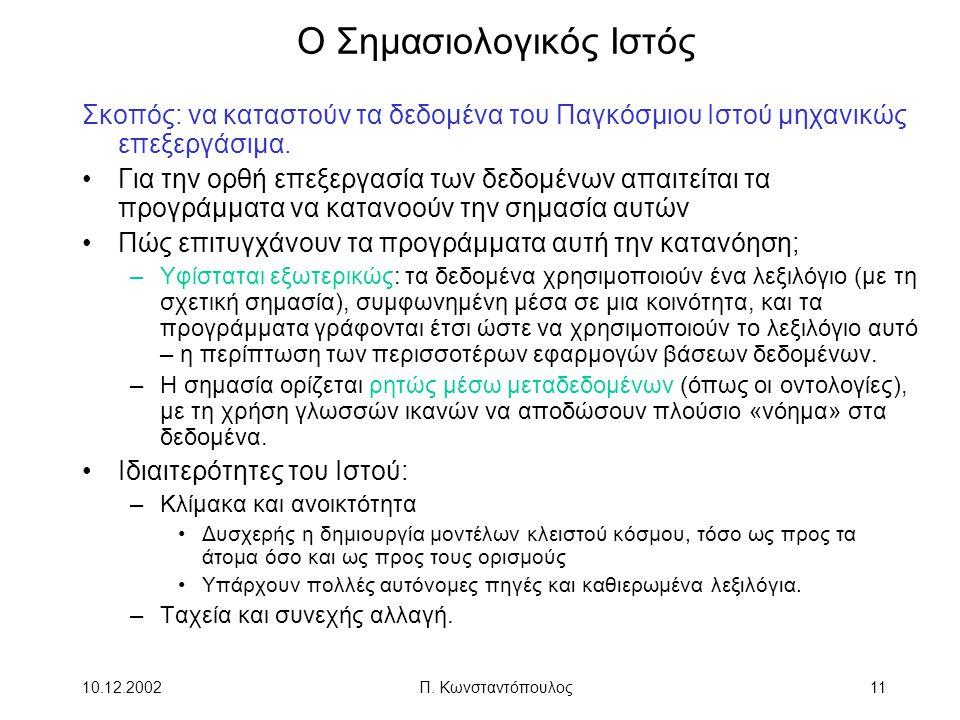 10.12.2002Π. Κωνσταντόπουλος11 Ο Σημασιολογικός Ιστός Σκοπός: να καταστούν τα δεδομένα του Παγκόσμιου Ιστού μηχανικώς επεξεργάσιμα. •Για την ορθή επεξ