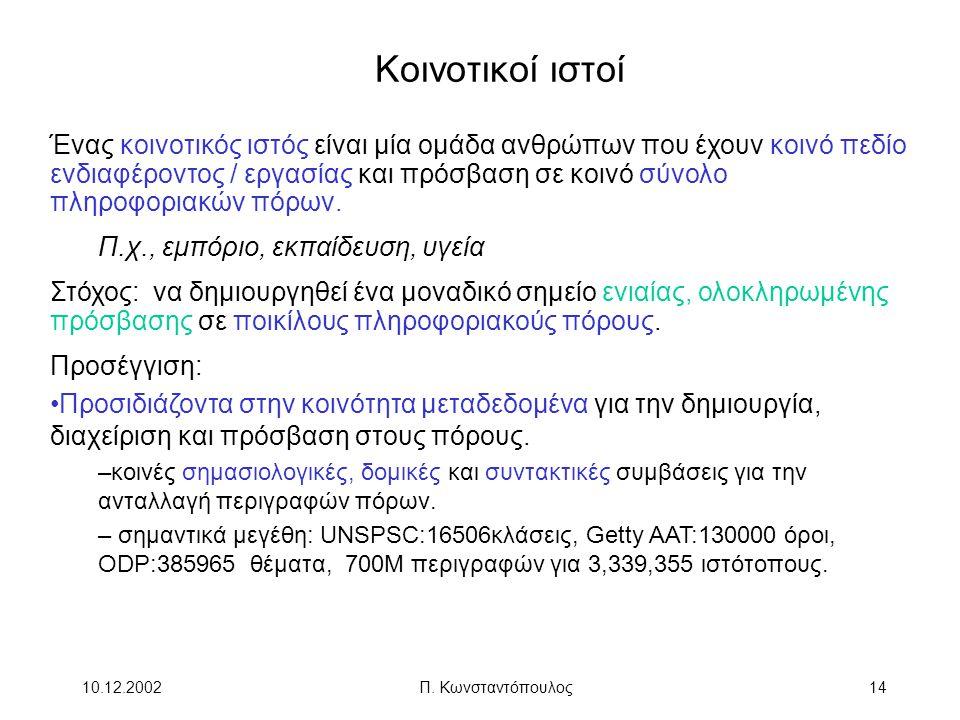 10.12.2002Π. Κωνσταντόπουλος14 Κοινοτικοί ιστοί Ένας κοινοτικός ιστός είναι μία ομάδα ανθρώπων που έχουν κοινό πεδίο ενδιαφέροντος / εργασίας και πρόσ