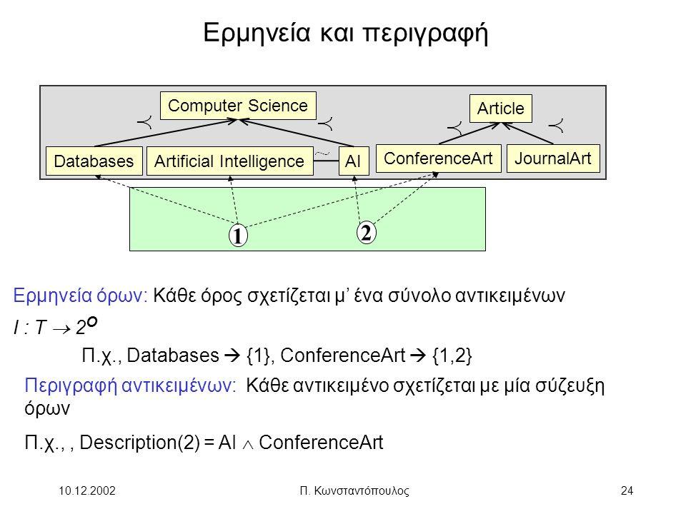 10.12.2002Π. Κωνσταντόπουλος24 Ερμηνεία και περιγραφή Computer Science DatabasesArtificial Intelligence AI ConferenceArt Article JournalArt 1 2 Ερμηνε