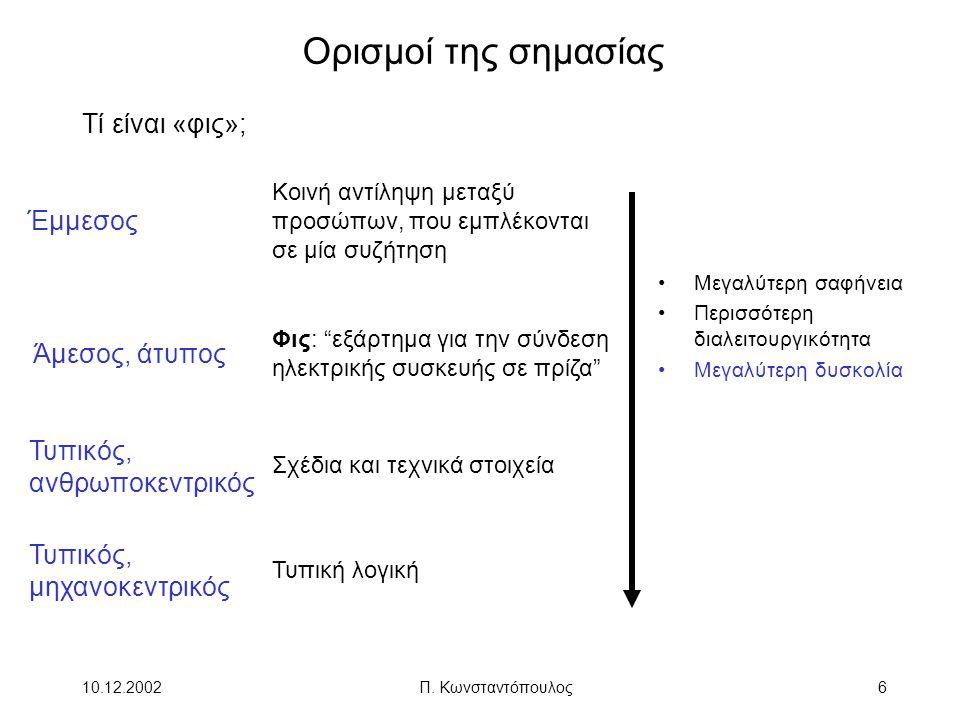 """10.12.2002Π. Κωνσταντόπουλος6 •Μεγαλύτερη σαφήνεια •Περισσότερη διαλειτουργικότητα •Μεγαλύτερη δυσκολία Ορισμοί της σημασίας Φις: """"εξάρτημα για την σύ"""