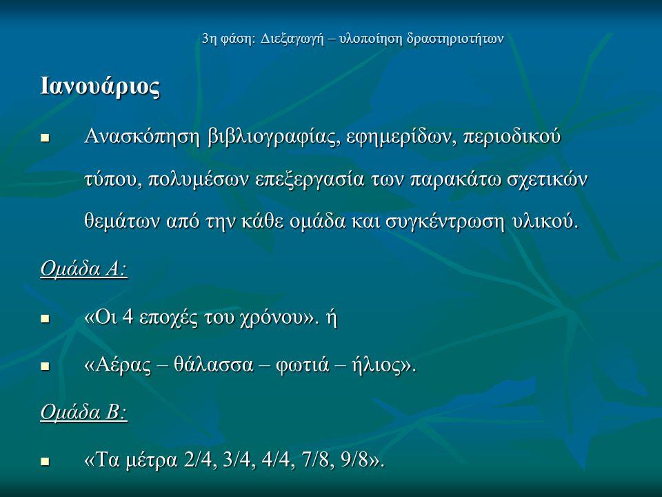 3η φάση: Διεξαγωγή – υλοποίηση δραστηριοτήτων Ιανουάριος  Ανασκόπηση βιβλιογραφίας, εφημερίδων, περιοδικού τύπου, πολυμέσων επεξεργασία των παρακάτω