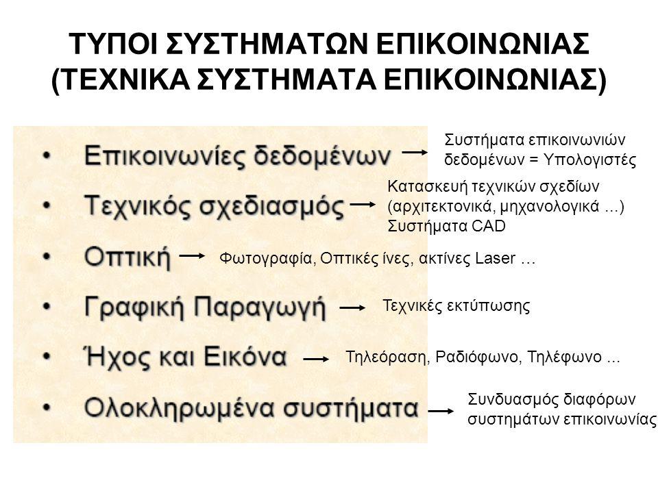ΕΡΕΥΝΑ & ΑΝΑΠΤΥΞΗ