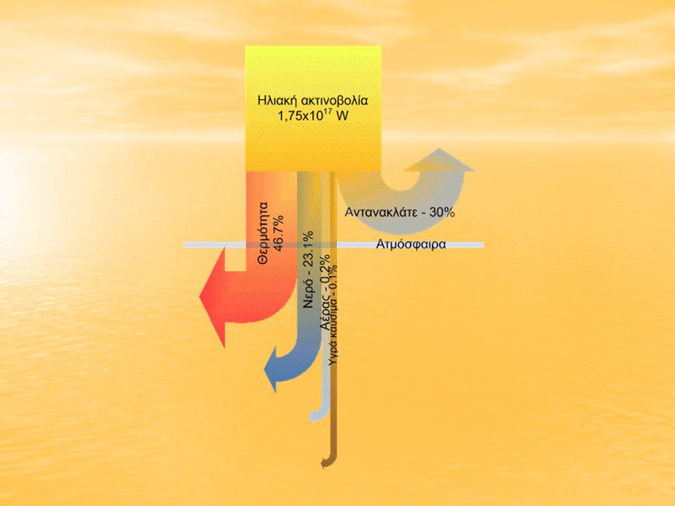 Ο ήλιος και η χρησιμότητά του στον πλανήτη μας Όπως ξέρουμε ο ήλιος είναι η βασική πηγή ενέργειας του πλανήτη μας.
