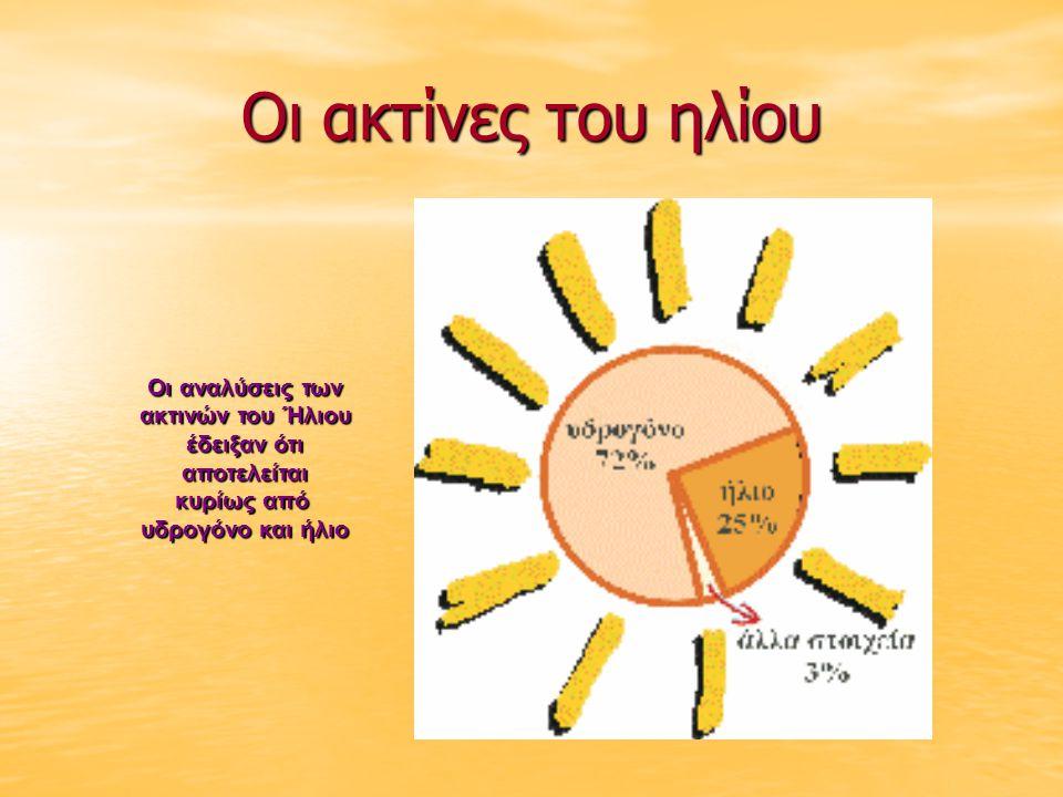 Οι ακτίνες του ηλίου Οι αναλύσεις των ακτινών του Ήλιου έδειξαν ότι αποτελείται Οι αναλύσεις των ακτινών του Ήλιου έδειξαν ότι αποτελείται κυρίως από