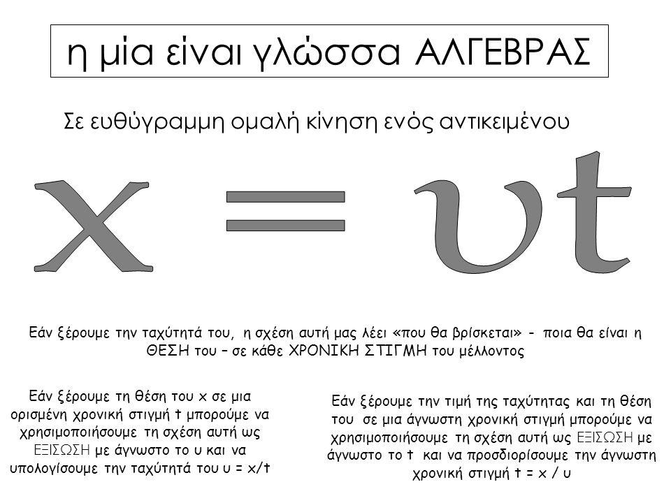 Η περιγραφή μπορεί να γίνει σε δύο γλώσσες διαφορετικές.