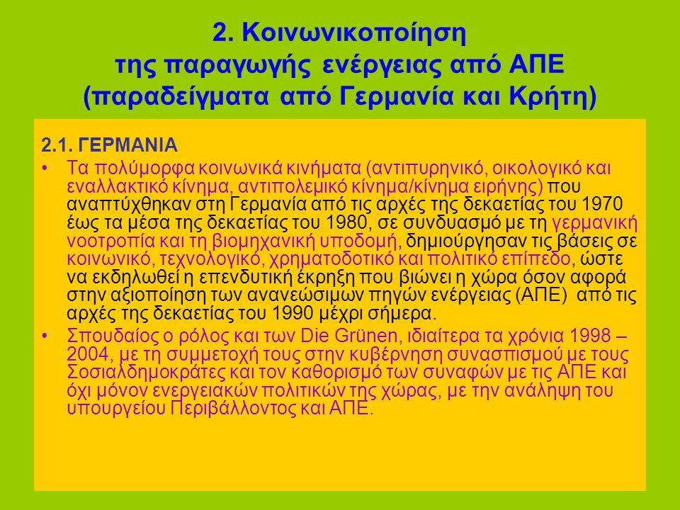 2. Κοινωνικοποίηση της παραγωγής ενέργειας από ΑΠΕ (παραδείγματα από Γερμανία και Κρήτη) 2.1.