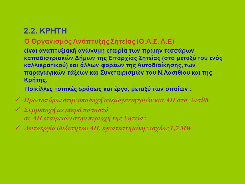 2.2. ΚΡΗΤΗ Ο Οργανισμός Ανάπτυξης Σητείας (Ο.Α.Σ.
