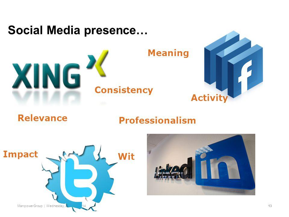 ΚΑΤΑΚΤΩΝΤΑΣ ΤΗ ΘΕΣΗ ΠΟΥ ΣΟΥ ΑΞΙΖΕΙ ΣΤΗ ΣΥΓΧΡΟΝΗ ΑΓΟΡΑ ΕΡΓΑΣΙΑΣ, ΑΠΡΙΛΙΟΣ 11 ManpowerGroup | Wednesday, June 25, 201413 Social Media presence… Consistency Relevance Professionalism Wit Impact Meaning Activity