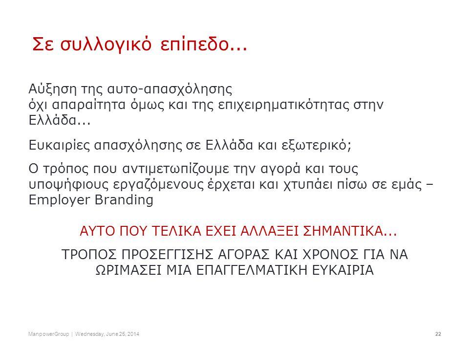 ΚΑΤΑΚΤΩΝΤΑΣ ΤΗ ΘΕΣΗ ΠΟΥ ΣΟΥ ΑΞΙΖΕΙ ΣΤΗ ΣΥΓΧΡΟΝΗ ΑΓΟΡΑ ΕΡΓΑΣΙΑΣ, ΑΠΡΙΛΙΟΣ 11 ManpowerGroup | Wednesday, June 25, 201422 Αύξηση της αυτο-απασχόλησης όχι απαραίτητα όμως και της επιχειρηματικότητας στην Ελλάδα...