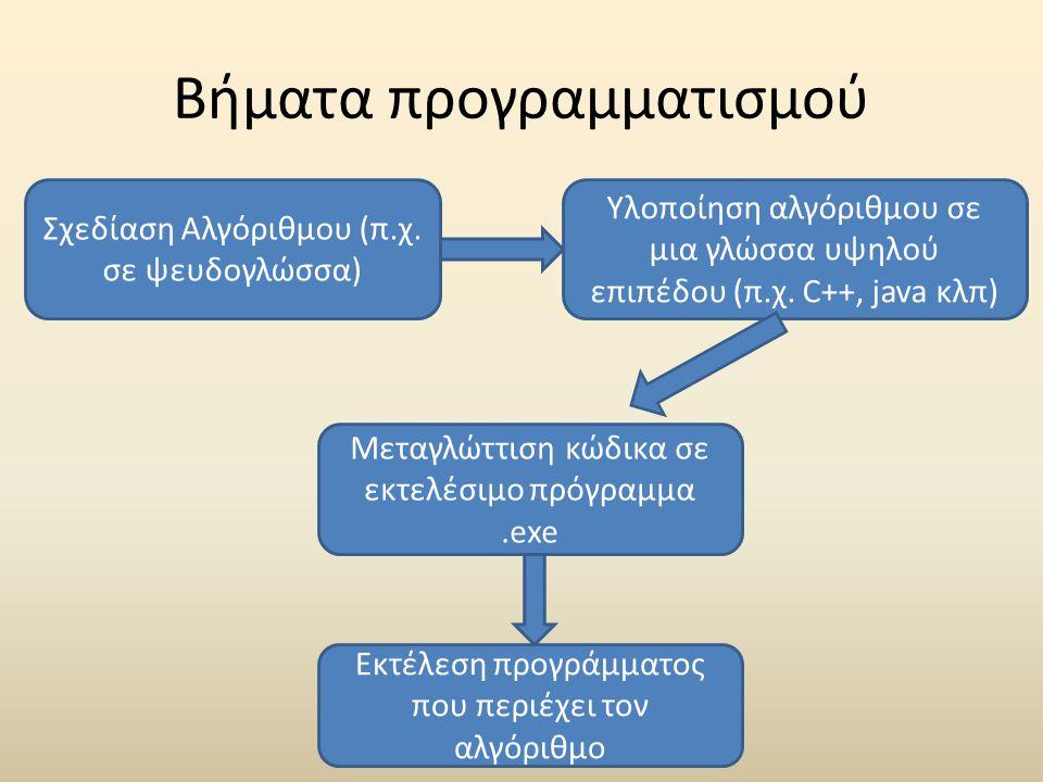 Βήματα προγραμματισμού Σχεδίαση Αλγόριθμου (π.χ.
