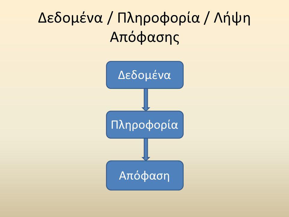 Δεδομένα / Πληροφορία / Λήψη Απόφασης Δεδομένα Πληροφορία Απόφαση