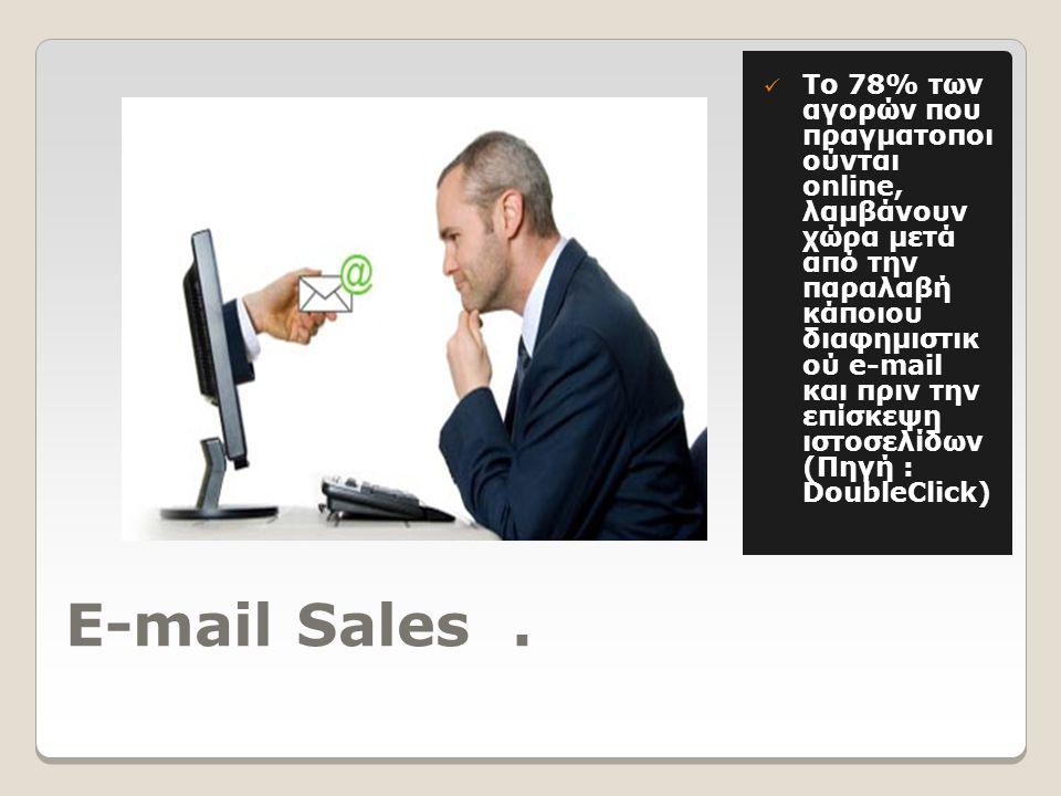 E-mail Sales.