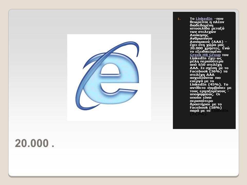 20.000. 1. Το LinkedIn –που θεωρείται η πλέον διαδεδομένη ιστοσελίδα μεταξύ των στελεχών Διοίκησης Ανθρωπίνου Δυναμικού (ΔΑΔ) – έχει στη χώρα μας 20.0