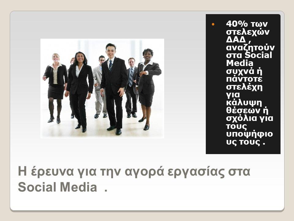 H έρευνα για την αγορά εργασίας στα Social Media.  40% των στελεχών ΔΑΔ, αναζητούν στα Social Media συχνά ή πάντοτε στελέχη για κάλυψη θέσεων ή σχόλι