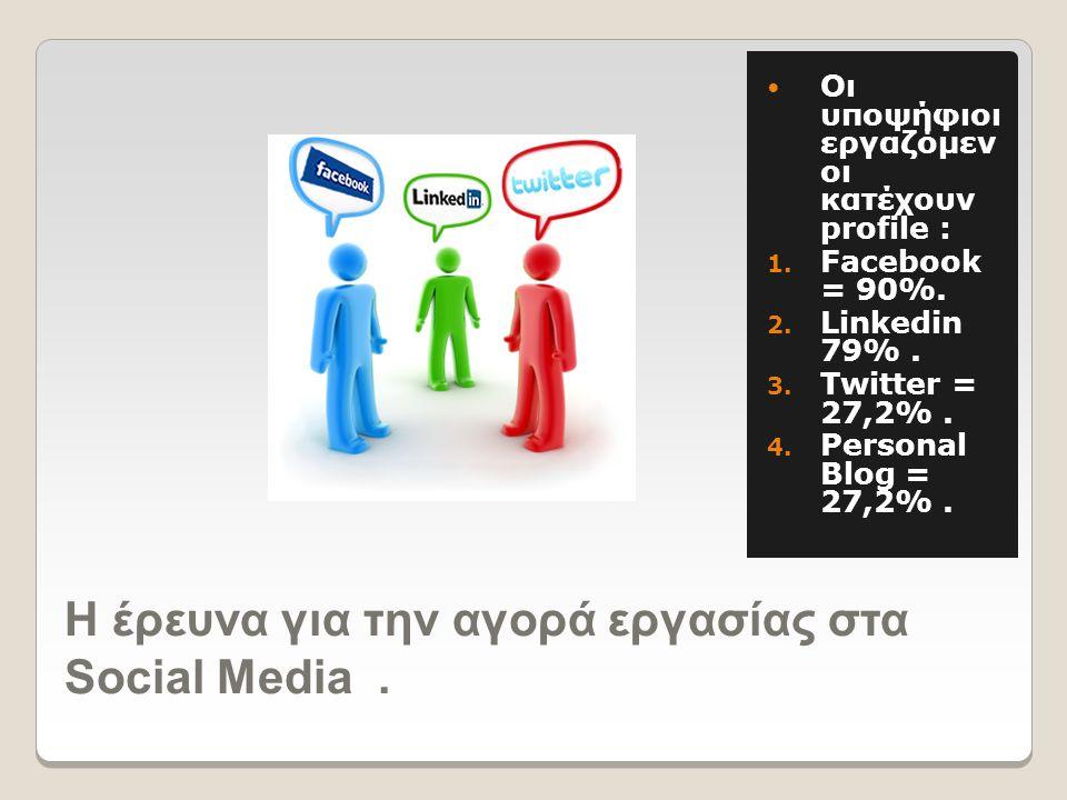 H έρευνα για την αγορά εργασίας στα Social Media.  Οι υποψήφιοι εργαζόμεν οι κατέχουν profile : 1.