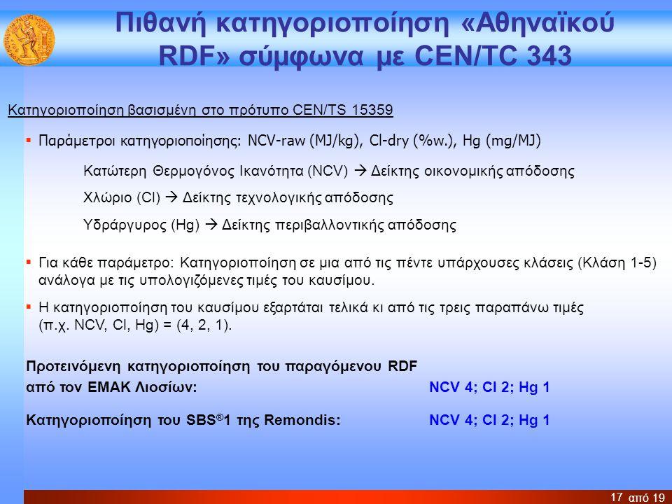 από 19 17 Πιθανή κατηγοριοποίηση «Αθηναϊκού RDF» σύμφωνα με CEN/TC 343 Προτεινόμενη κατηγοριοποίηση του παραγόμενου RDF από τον ΕΜΑΚ Λιοσίων: NCV 4; Cl 2; Hg 1 Κατηγοριοποίηση του SBS ® 1 της Remondis: NCV 4; Cl 2; Hg 1 Κατηγοριοποίηση βασισμένη στο πρότυπο CEN/TS 15359 Κατώτερη Θερμογόνος Ικανότητα (NCV)  Δείκτης οικονομικής απόδοσης Χλώριο (Cl)  Δείκτης τεχνολογικής απόδοσης Υδράργυρος (Hg)  Δείκτης περιβαλλοντικής απόδοσης  Παράμετροι κατηγοριοποίησης: NCV-raw (MJ/kg), Cl-dry (%w.), Hg (mg/MJ)  Για κάθε παράμετρο: Κατηγοριοποίηση σε μια από τις πέντε υπάρχουσες κλάσεις (Κλάση 1-5) ανάλογα με τις υπολογιζόμενες τιμές του καυσίμου.