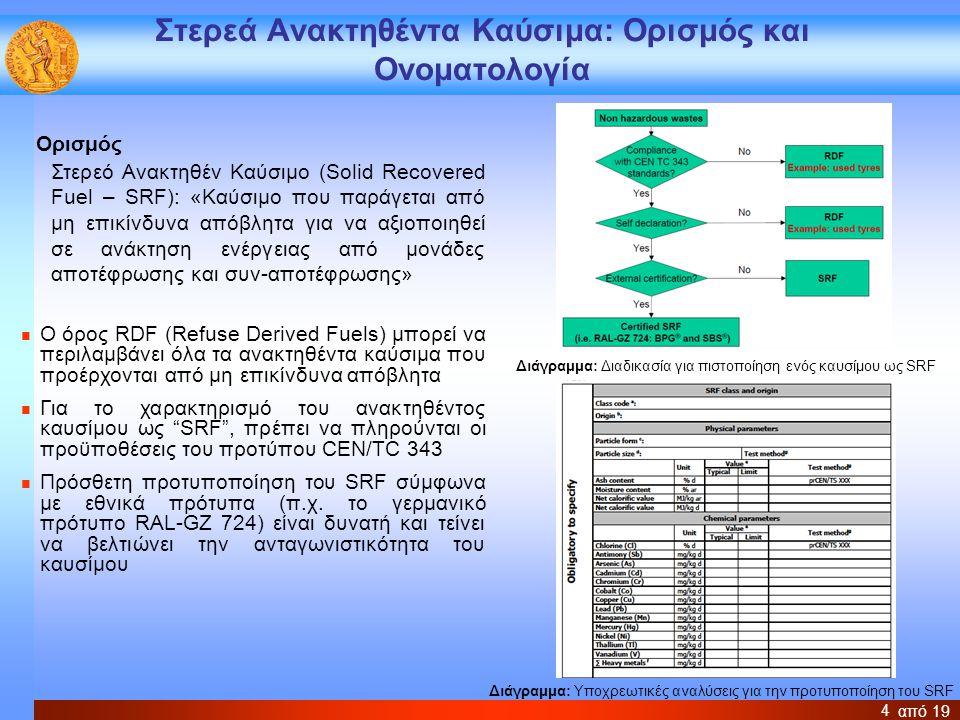 από 19 4 Στερεά Ανακτηθέντα Καύσιμα: Ορισμός και Ονοματολογία Στερεό Ανακτηθέν Καύσιμο (Solid Recovered Fuel – SRF): «Καύσιμο που παράγεται από μη επικίνδυνα απόβλητα για να αξιοποιηθεί σε ανάκτηση ενέργειας από μονάδες αποτέφρωσης και συν-αποτέφρωσης» Ορισμός  Ο όρος RDF (Refuse Derived Fuels) μπορεί να περιλαμβάνει όλα τα ανακτηθέντα καύσιμα που προέρχονται από μη επικίνδυνα απόβλητα  Για το χαρακτηρισμό του ανακτηθέντος καυσίμου ως SRF , πρέπει να πληρούνται οι προϋποθέσεις του προτύπου CEN/TC 343  Πρόσθετη προτυποποίηση του SRF σύμφωνα με εθνικά πρότυπα (π.χ.