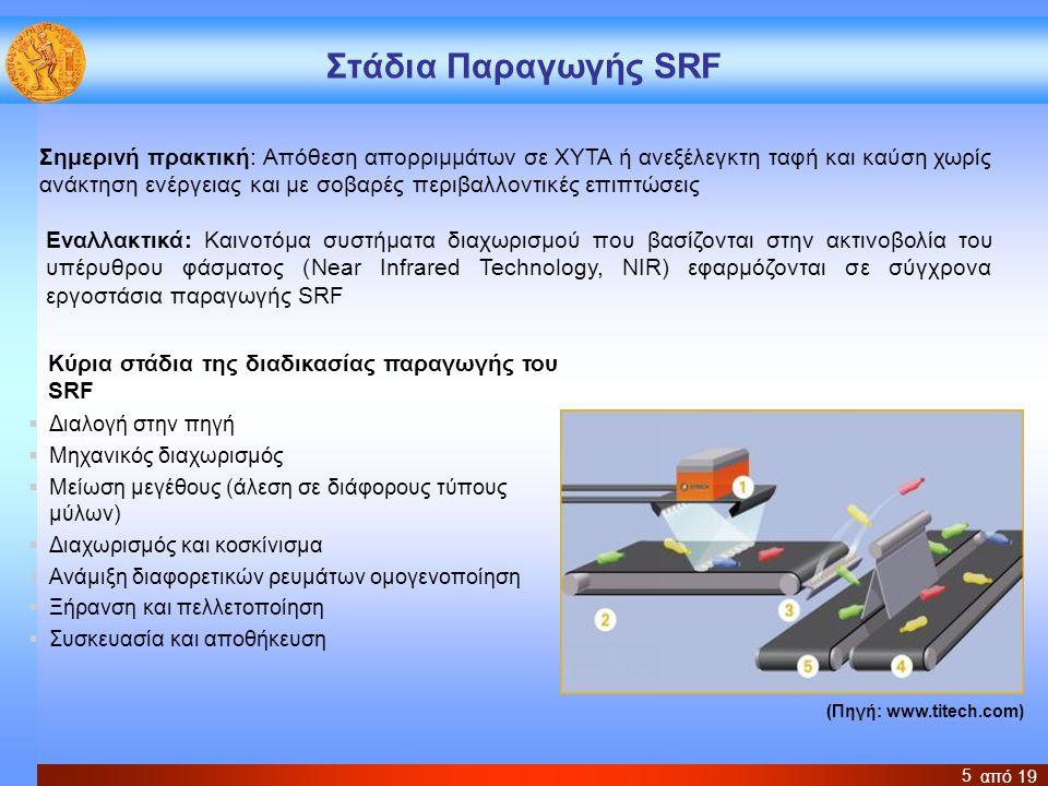 από 19 5 Στάδια Παραγωγής SRF Σημερινή πρακτική: Απόθεση απορριμμάτων σε ΧΥΤΑ ή ανεξέλεγκτη ταφή και καύση χωρίς ανάκτηση ενέργειας και με σοβαρές περιβαλλοντικές επιπτώσεις Κύρια στάδια της διαδικασίας παραγωγής του SRF  Διαλογή στην πηγή  Μηχανικός διαχωρισμός  Μείωση μεγέθους (άλεση σε διάφορους τύπους μύλων)  Διαχωρισμός και κοσκίνισμα  Ανάμιξη διαφορετικών ρευμάτων ομογενοποίηση  Ξήρανση και πελλετοποίηση  Συσκευασία και αποθήκευση Εναλλακτικά: Καινοτόμα συστήματα διαχωρισμού που βασίζονται στην ακτινοβολία του υπέρυθρου φάσματος (Near Infrared Technology, NIR) εφαρμόζονται σε σύγχρονα εργοστάσια παραγωγής SRF (Πηγή: www.titech.com)