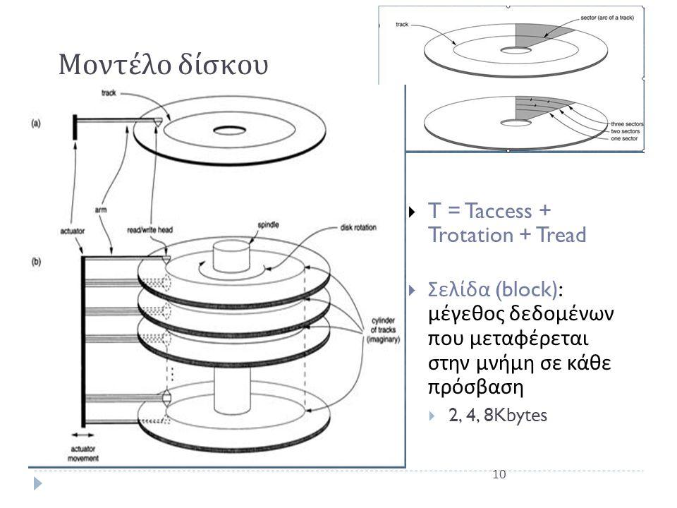 10 Μοντέλο δίσκου  T = Taccess + Trotation + Tread  Σελίδα (block): μέγεθος δεδομένων που μεταφέρεται στην μνήμη σε κάθε πρόσβαση  2, 4, 8Kbytes