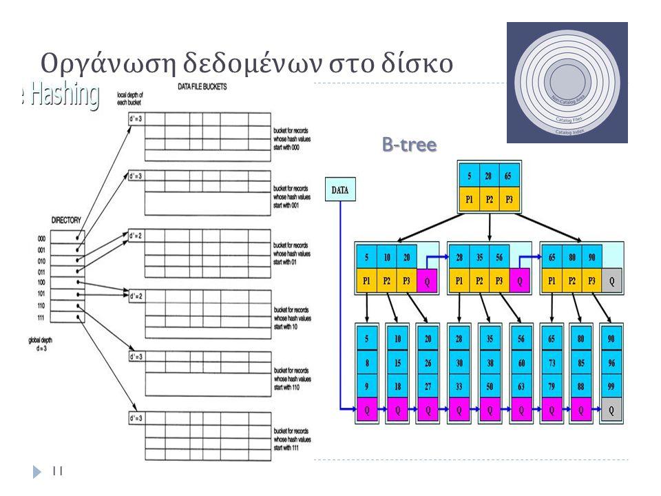 Οργάνωση δεδομένων στο δίσκο Β -tree 11