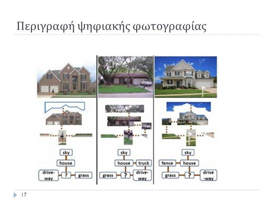 Περιγραφή ψηφιακής φωτογραφίας 17