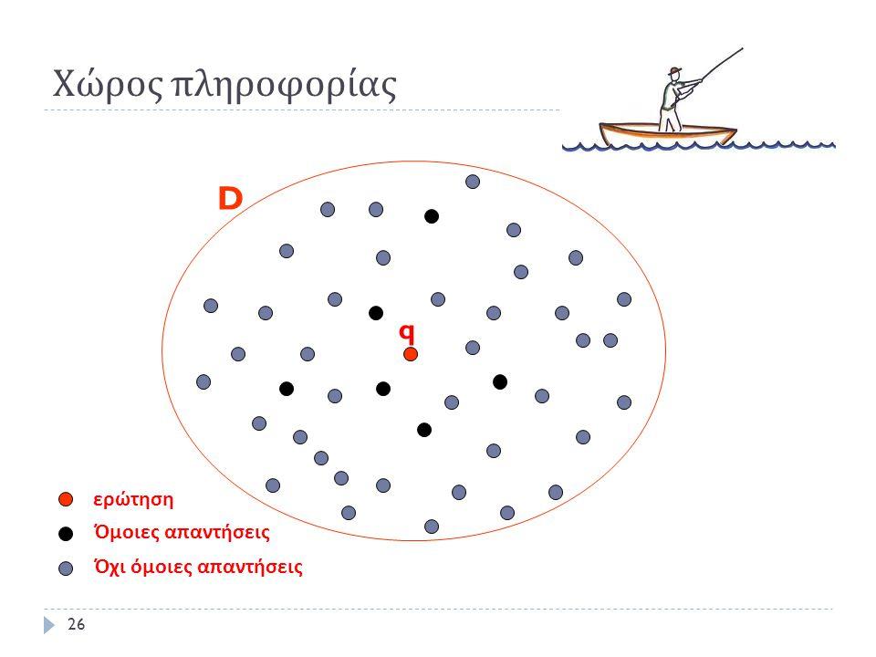 Χώρος πληροφορίας 26 q D ερώτηση Όμοιες απαντήσεις Όχι όμοιες απαντήσεις