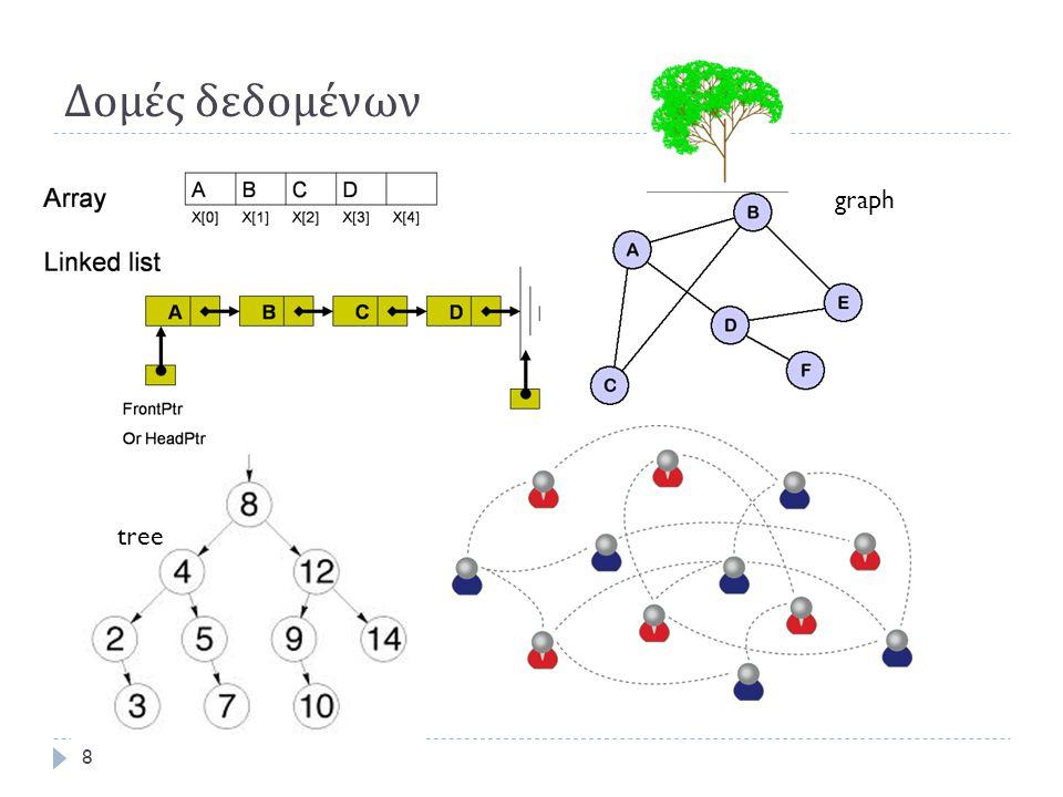 Δομές δεδομένων tree graph 8