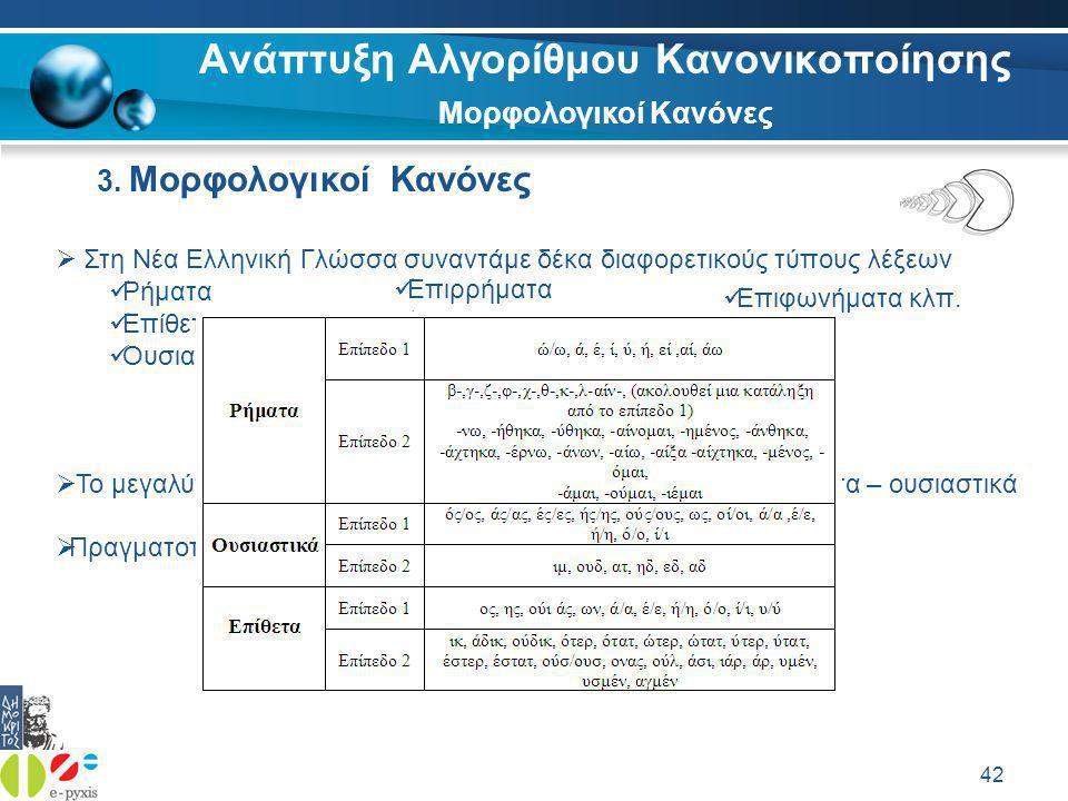 42 Ανάπτυξη Αλγορίθμου Κανονικοποίησης Μορφολογικοί Κανόνες 3.