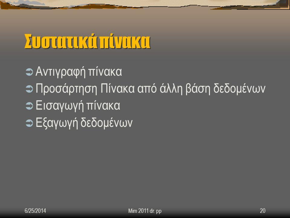 Συστατικά πίνακα  Αντιγραφή πίνακα  Προσάρτηση Πίνακα από άλλη βάση δεδομένων  Εισαγωγή πίνακα  Εξαγωγή δεδομένων 6/25/2014Mim 2011 dr. pp20