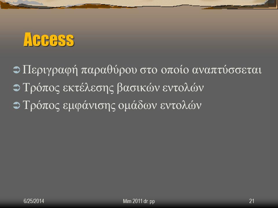 Access  Περιγραφή παραθύρου στο οποίο αναπτύσσεται  Τρόπος εκτέλεσης βασικών εντολών  Τρόπος εμφάνισης ομάδων εντολών 6/25/2014Mim 2011 dr. pp21