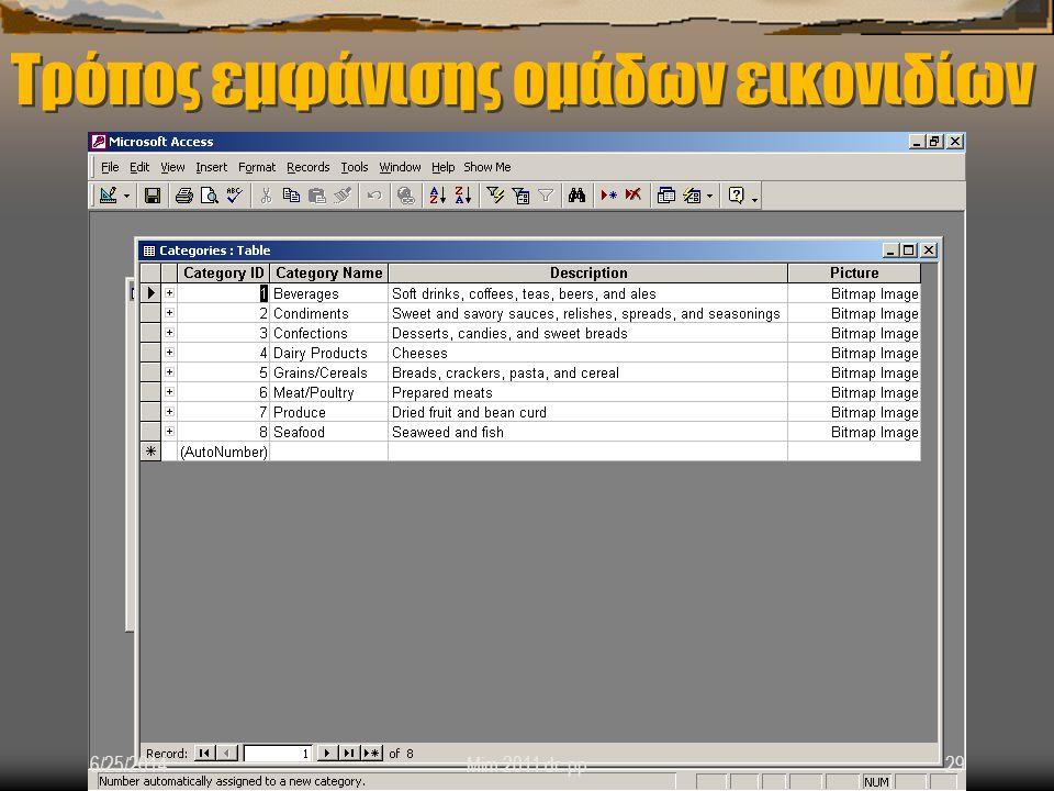 Τρόπος εμφάνισης ομάδων εικονιδίων 6/25/2014Mim 2011 dr. pp29