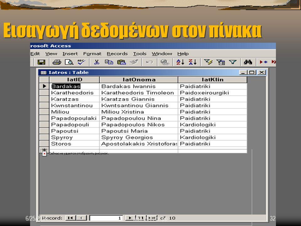 Εισαγωγή δεδομένων στον πίνακα 6/25/2014Mim 2011 dr. pp32