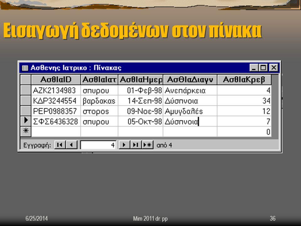 Εισαγωγή δεδομένων στον πίνακα 6/25/2014Mim 2011 dr. pp36
