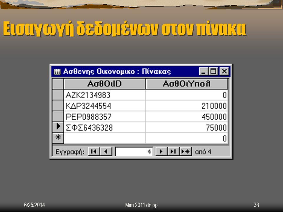 Εισαγωγή δεδομένων στον πίνακα 6/25/2014Mim 2011 dr. pp38