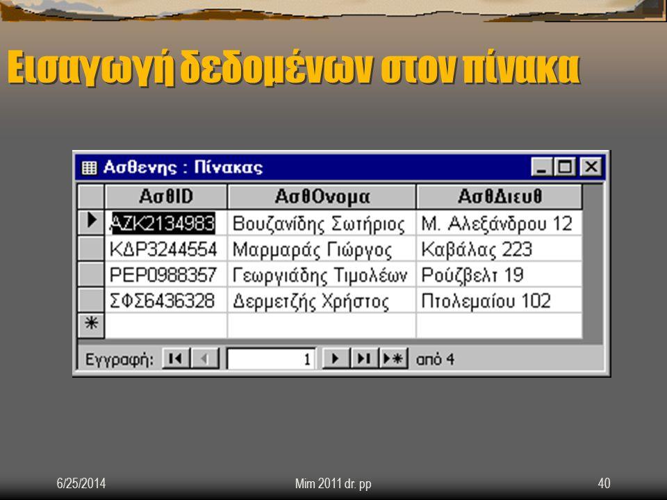 Εισαγωγή δεδομένων στον πίνακα 6/25/2014Mim 2011 dr. pp40