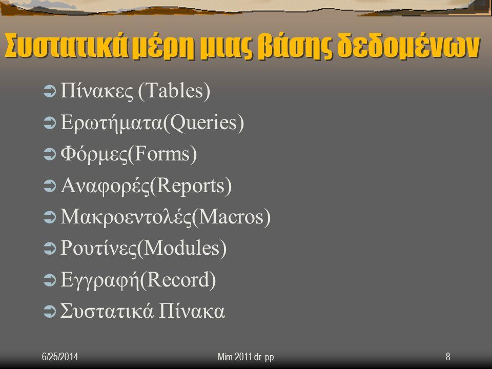 Συστατικά μέρη μιας βάσης δεδομένων  Πίνακες (Tables)  Ερωτήματα(Queries)  Φόρμες(Forms)  Αναφορές(Reports)  Μακροεντολές(Macros)  Ρουτίνες(Modu