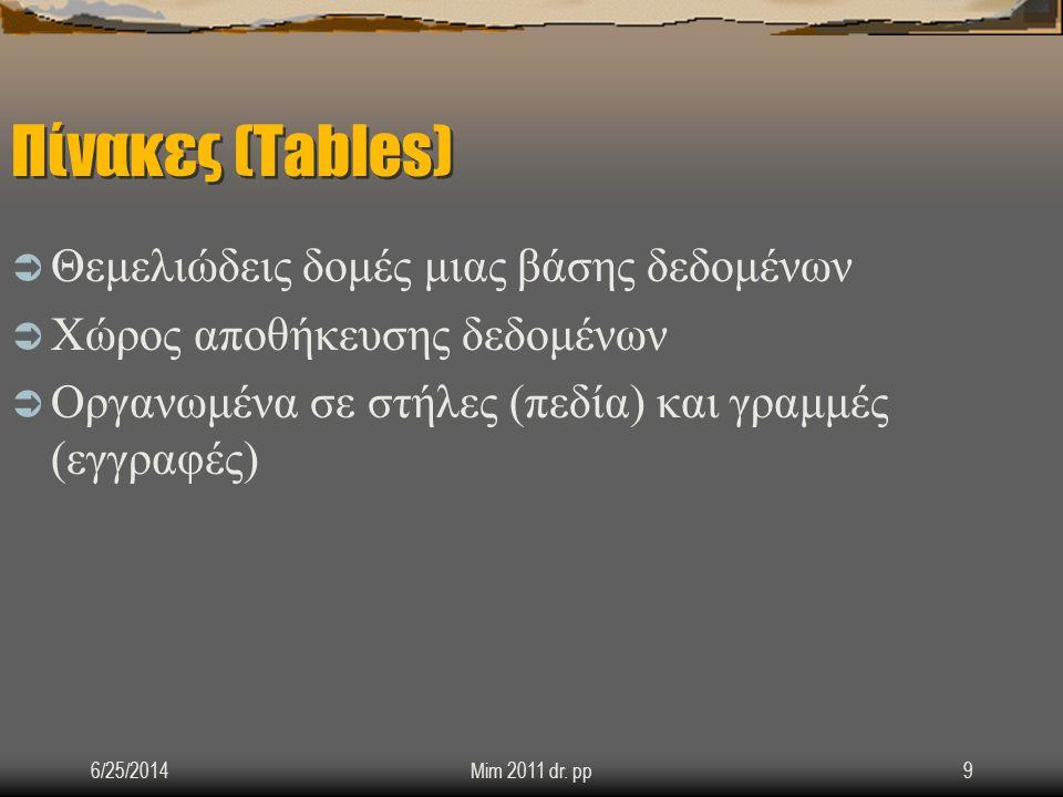 Πίνακες (Tables)  Θεμελιώδεις δομές μιας βάσης δεδομένων  Χώρος αποθήκευσης δεδομένων  Οργανωμένα σε στήλες (πεδία) και γραμμές (εγγραφές) 6/25/201