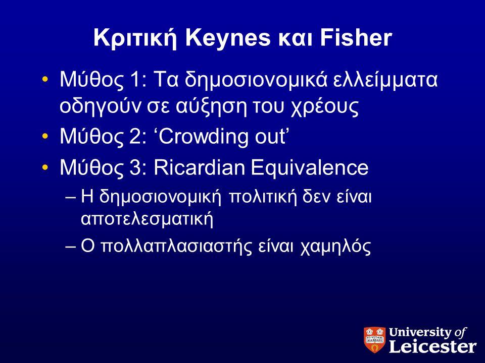 Κριτική Keynes και Fisher •Μύθος 1: Τα δημοσιονομικά ελλείμματα οδηγούν σε αύξηση του χρέους •Μύθος 2: 'Crowding out' •Μύθος 3: Ricardian Equivalence