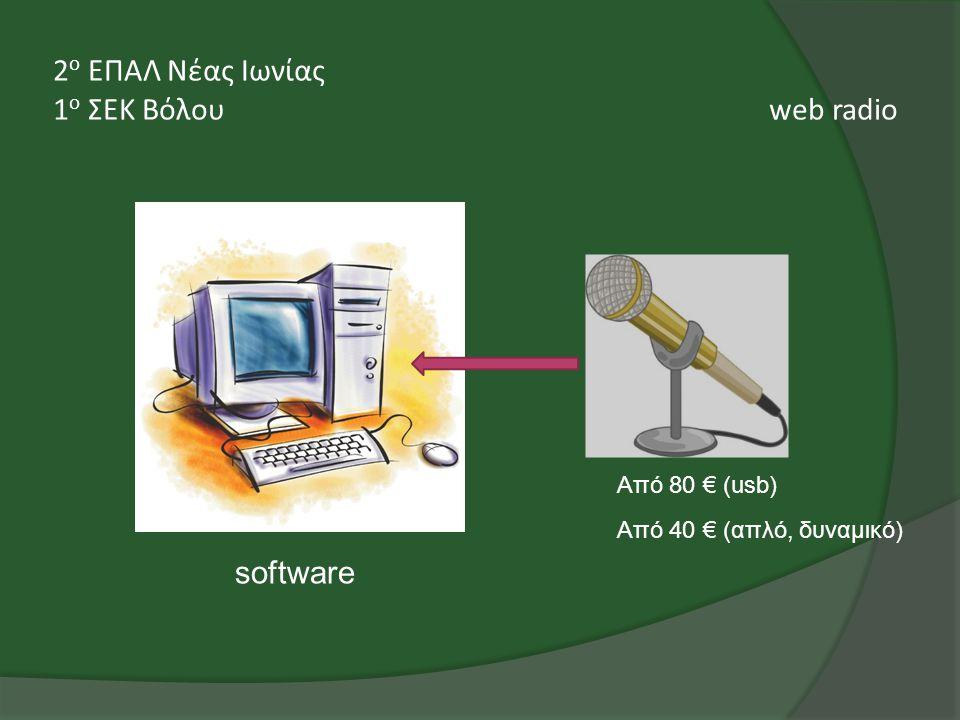 software Από 40 € (απλό, δυναμικό) Από 80 € (usb)
