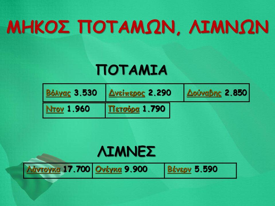 ΜΗΚΟΣ ΠΟΤΑΜΩΝ, ΛΙΜΝΩΝ ΒόλγαςΒόλγας 3.530 Βόλγας ΔνείπεροςΔνείπερος 2.290 Δνείπερος ΔούναβηςΔούναβης 2.850 Δούναβης ΝτονΝτον 1.960 Ντον ΠετσόραΠετσόρα