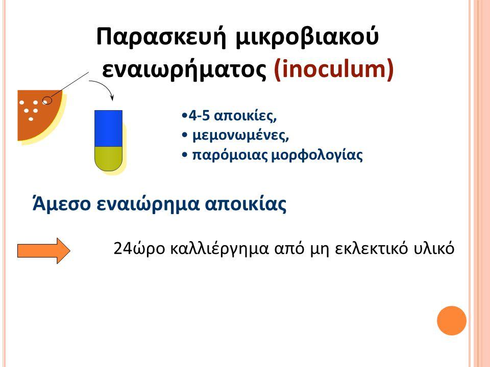 Διαδικασία Kirby-Bauer  Παρασκευή μικροβιακού εναιωρήματος (inoculum)  Ενοφθαλμισμός θρεπτικού υλικού  Τοποθέτηση αντιβιοτικών  Επώαση  Ανάγνωση