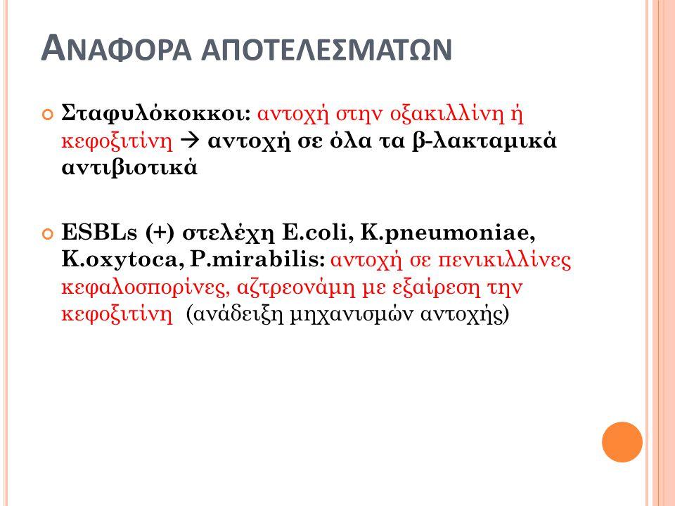 Αναφορά αποτελεσμάτων Δεν ελέγχουμε και δεν αναφέρουμε Κεφαλοσπορίνες 1 ης -2 ης Κεφαμυκίνες Αμινογλυκοσίδες Salmonella spp., Shigella spp. Κεφαλοσπορ